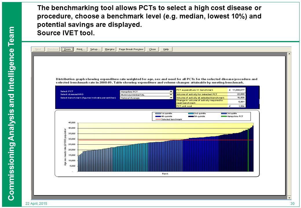 Commissioning Analysis and Intelligence Team 30 22 April, 2015 The benchmarking tool allows PCTs to select a high cost disease or procedure, choose a benchmark level (e.g.