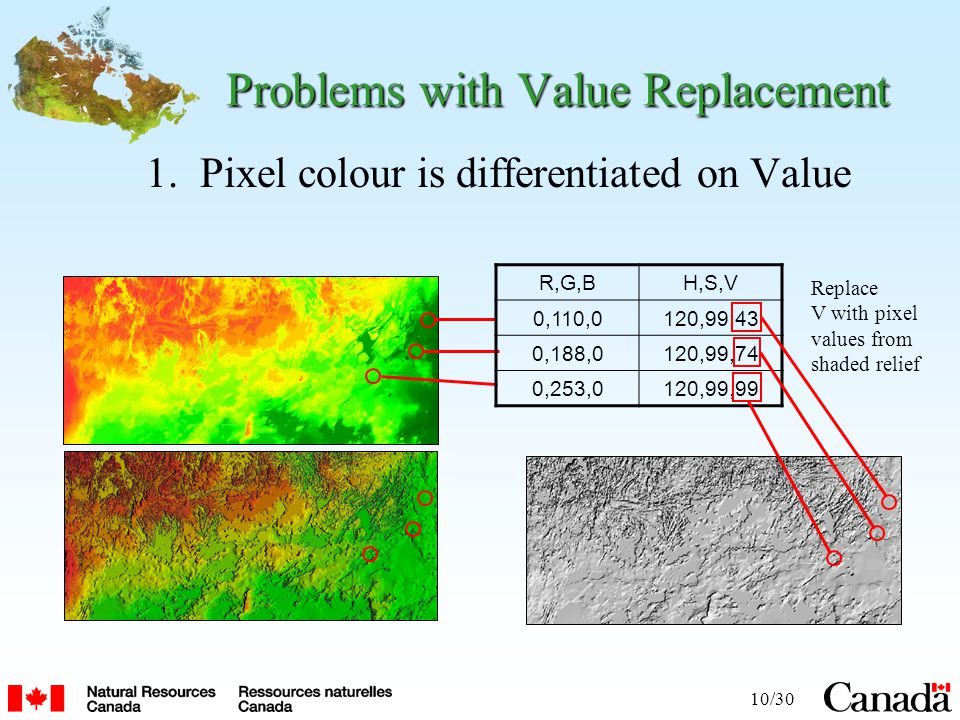 10/30 Problems with Value Replacement 1. Pixel colour is differentiated on Value R,G,BH,S,V 0,110,0120,99,43 0,188,0120,99,74 0,253,0120,99,99 Replace