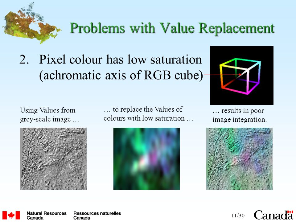 11/30 Problems with Value Replacement 2.Pixel colour has low saturation (achromatic axis of RGB cube) … to replace the Values of colours with low satu