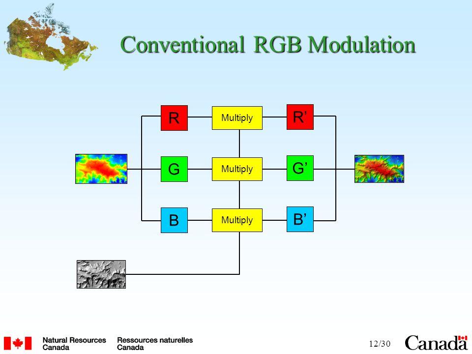 12/30 Conventional RGB Modulation R G B R' G' B' Multiply