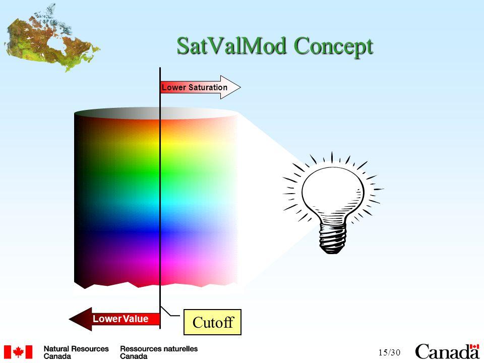 15/30 SatValMod Concept Lower Saturation Cutoff Lower Value
