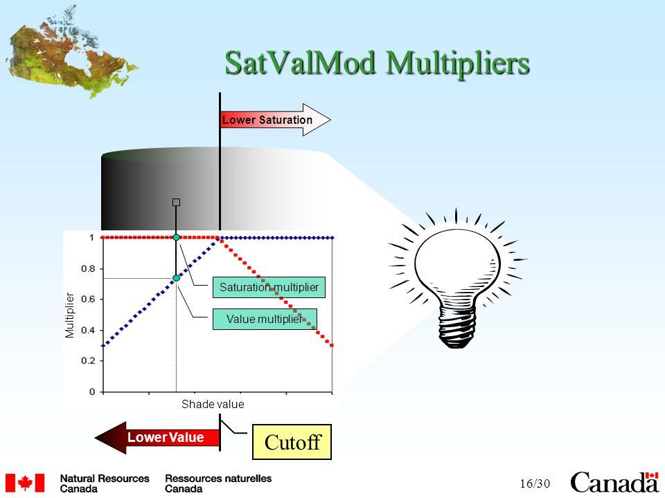 16/30 SatValMod Multipliers Lower Saturation Lower Value Cutoff Value multiplier Saturation multiplier Shade value Multiplier