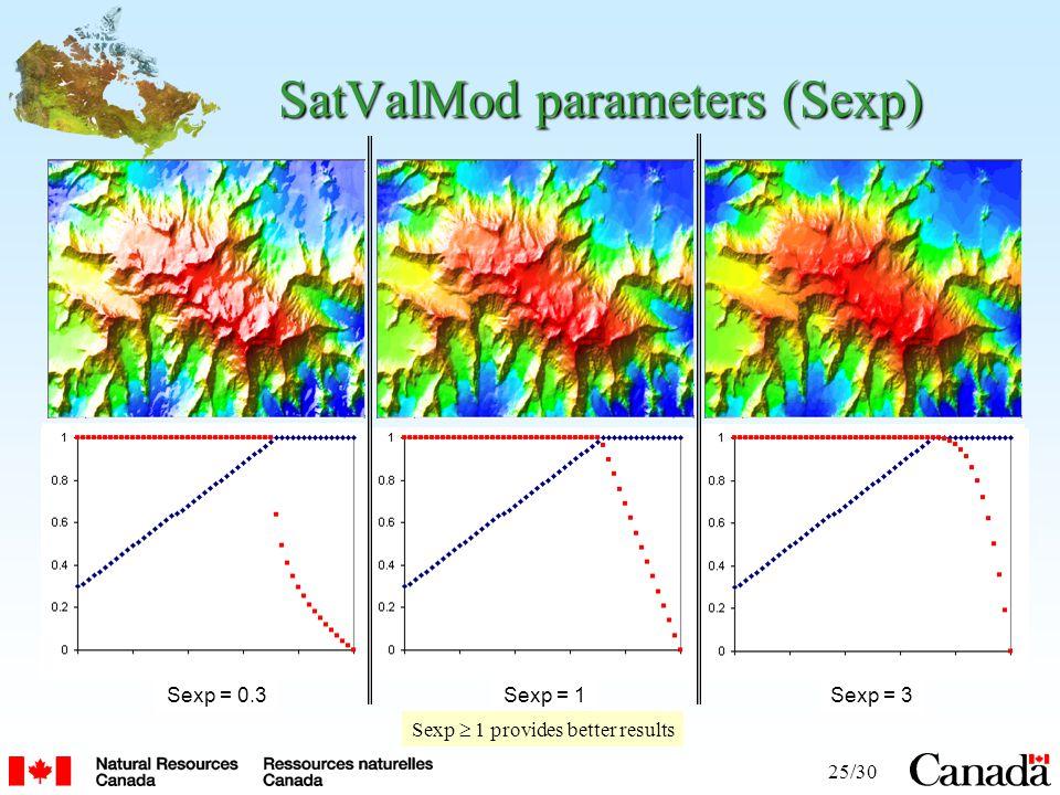 25/30 SatValMod parameters (Sexp) Sexp = 0.3Sexp = 1Sexp = 3 Sexp  1 provides better results