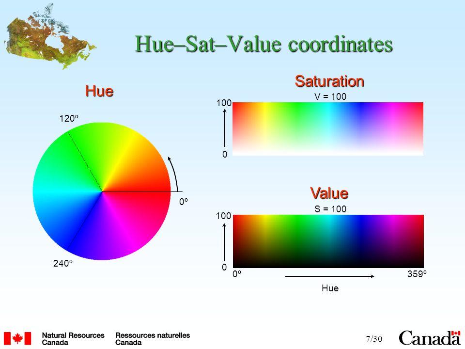 7/30 Hue–Sat–Value coordinates Hue Value V = 100 S = 100 0º0º 120º 240º 0 100 0 0º0º 359º Saturation Hue