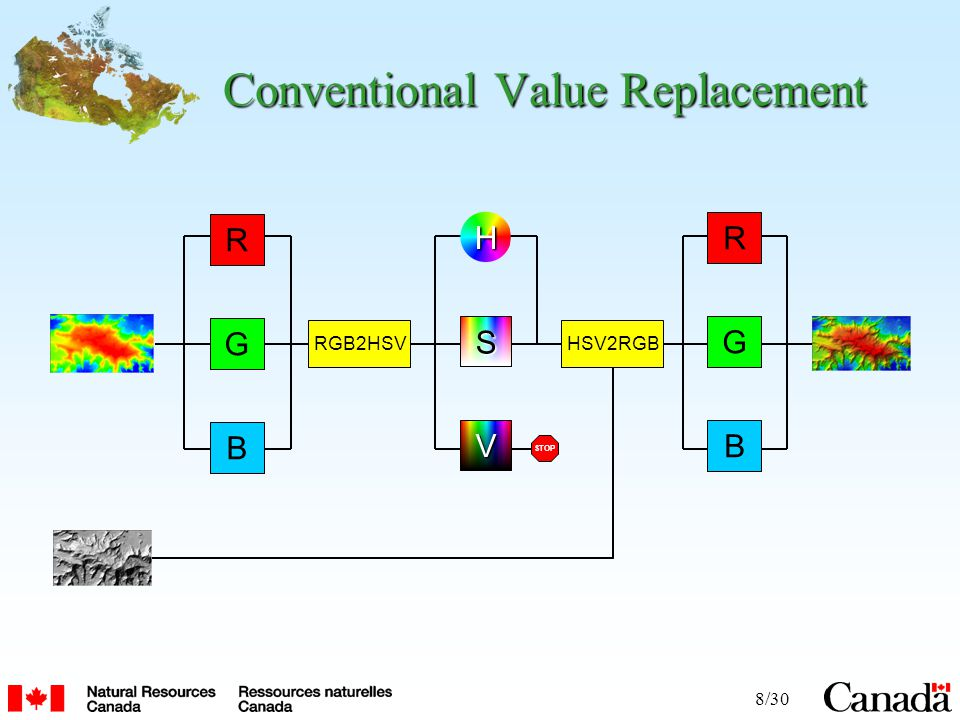 29/30 Conclusions Value replacementSatValModRGB Modulation  SatValMod provides better integration of colour and grey-scale imagery compared to many traditional methods.