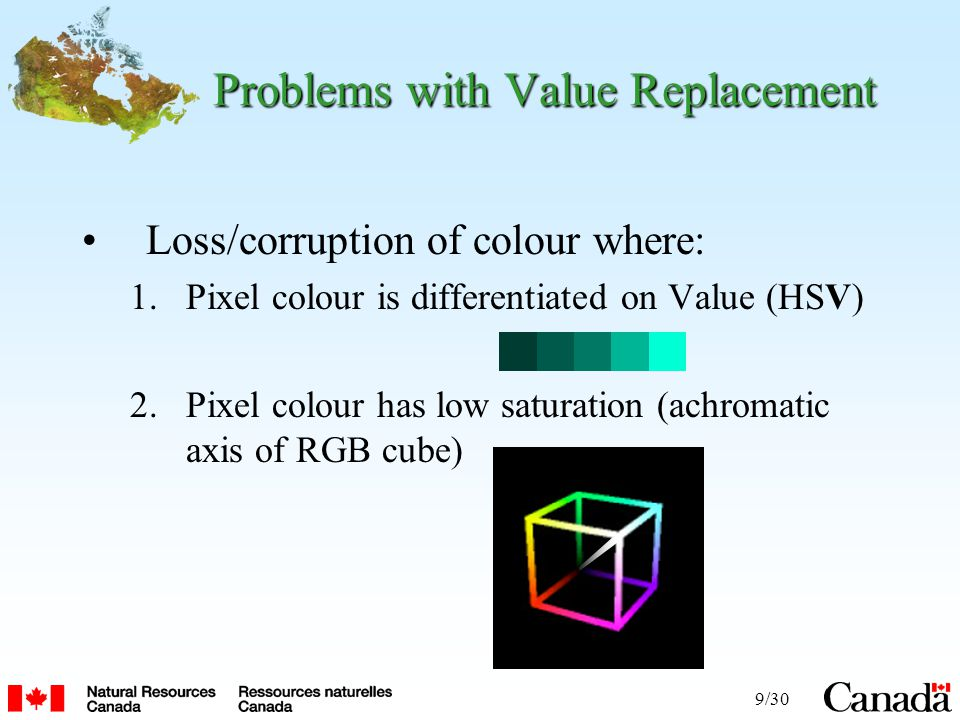 9/30 Problems with Value Replacement Loss/corruption of colour where: 1.Pixel colour is differentiated on Value (HSV) 2.Pixel colour has low saturatio