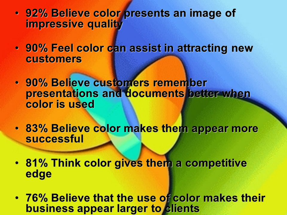 92% Believe color presents an image of impressive quality92% Believe color presents an image of impressive quality 90% Feel color can assist in attrac