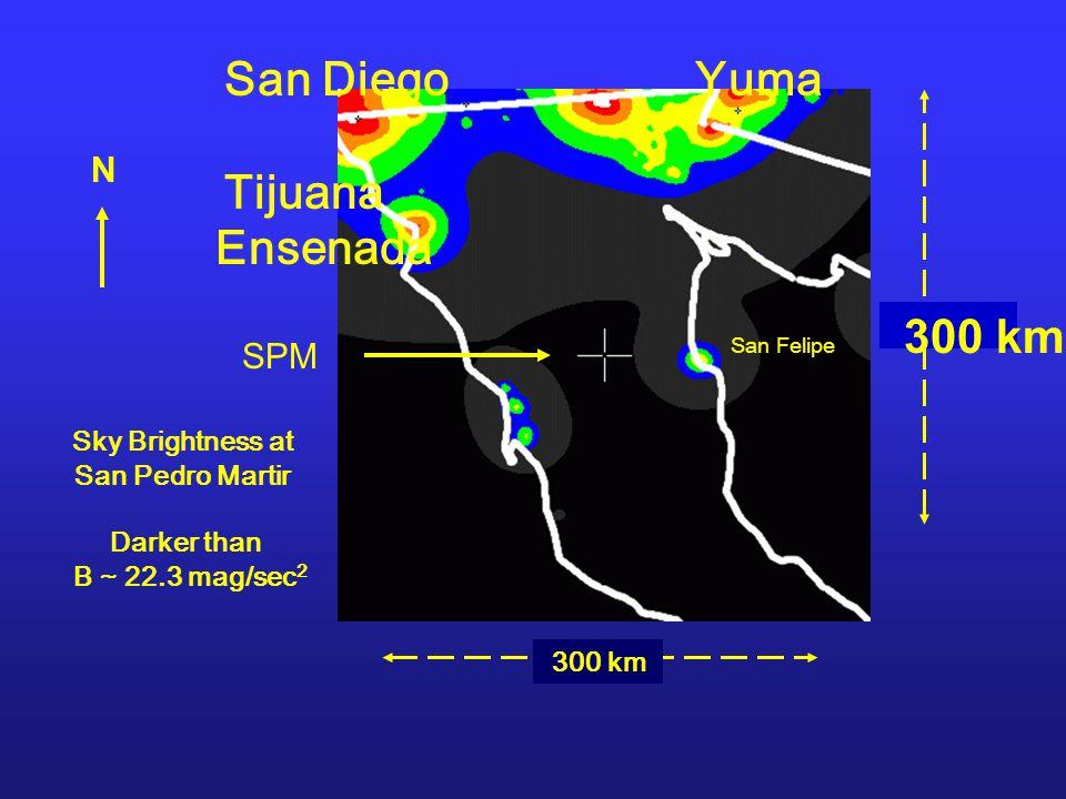 Ensenada Yuma San Felipe San Diego Tijuana SPM Sky Brightness at San Pedro Martir Darker than B ~ 22.3 mag/sec 2 300 km N