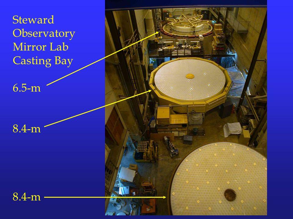 Steward Observatory Mirror Lab Casting Bay 6.5-m 8.4-m