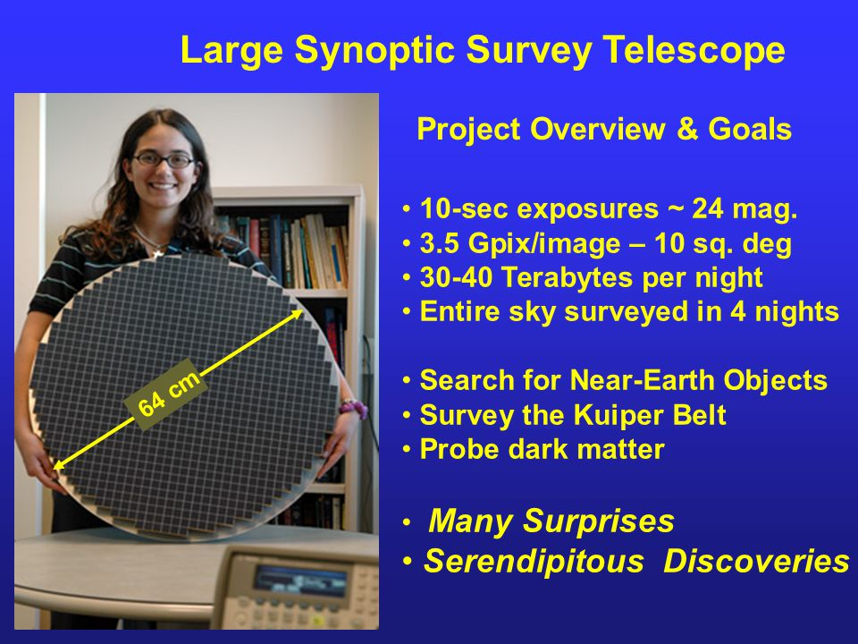Large Synoptic Survey Telescope Project Overview & Goals 10-sec exposures ~ 24 mag.