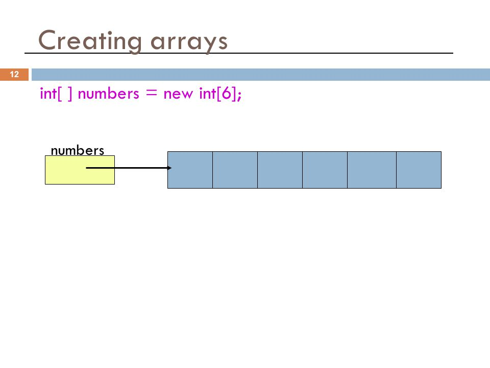 Creating arrays 12 int[ ] numbers = new int[6]; numbers