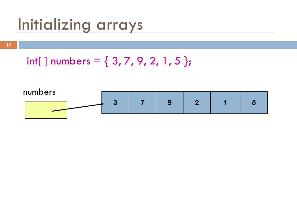 Initializing arrays 17 int[ ] numbers = { 3, 7, 9, 2, 1, 5 }; numbers 379215