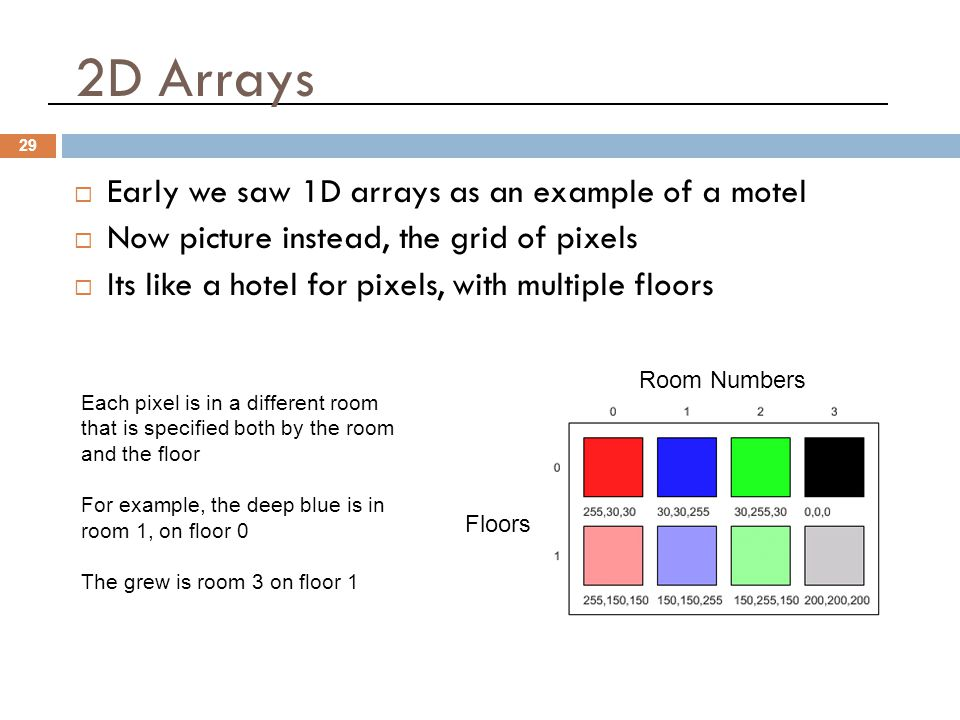 2D Arrays 29  Early we saw 1D arrays as an example of a motel  Now picture instead, the grid of pixels  Its like a hotel for pixels, with multiple floors Floors Room Numbers Each pixel is in a different room that is specified both by the room and the floor For example, the deep blue is in room 1, on floor 0 The grew is room 3 on floor 1