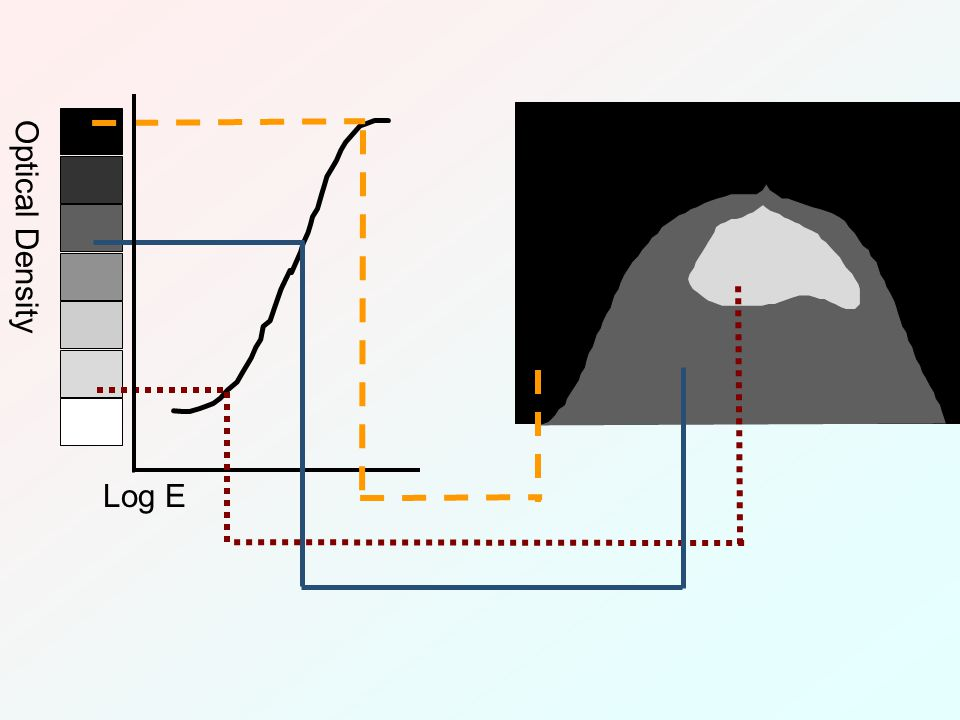 Optical Density Log E