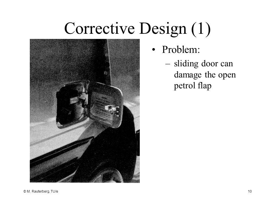 © M. Rauterberg, TU/e10 Corrective Design (1) Problem: –sliding door can damage the open petrol flap
