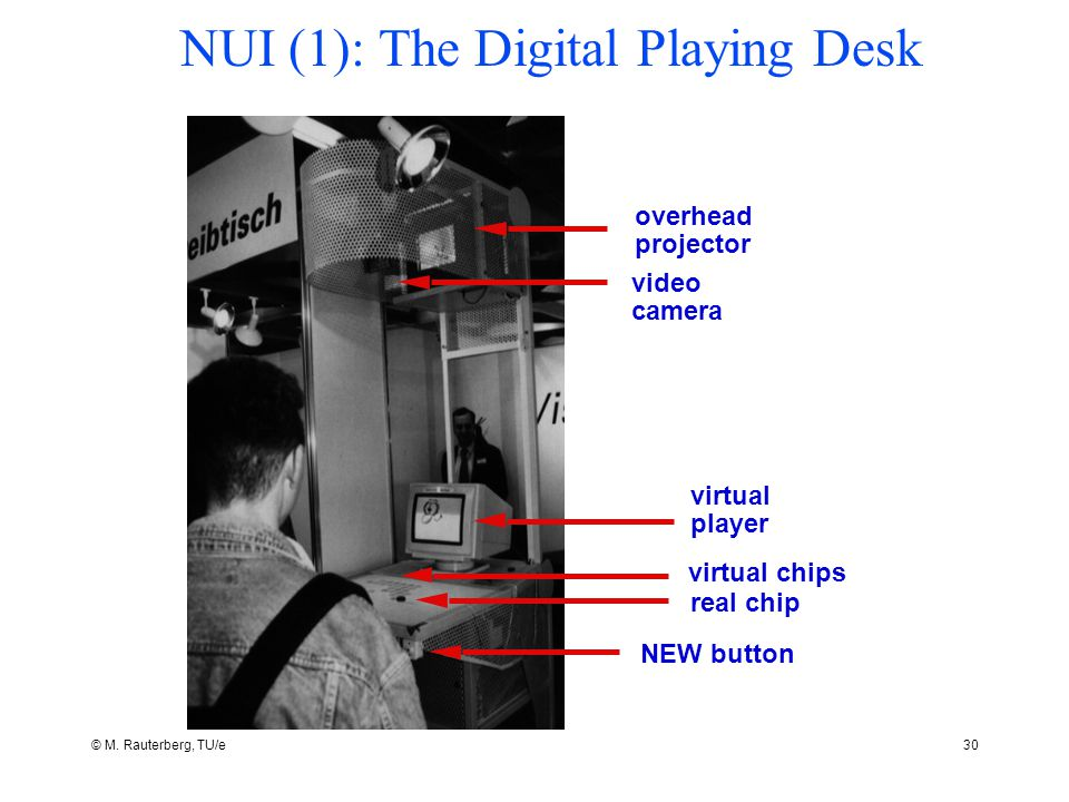 © M. Rauterberg, TU/e30 virtual player real chip virtual chips overhead projector video camera NEW button NUI (1): The Digital Playing Desk