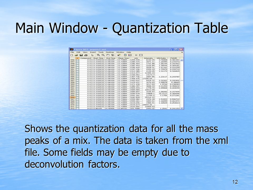 12 Main Window - Quantization Table Shows the quantization data for all the mass peaks of a mix.