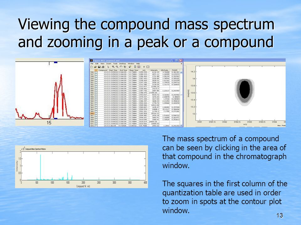 13 Viewing the compound mass spectrum and zooming in a peak or a compound The mass spectrum of a compound can be seen by clicking in the area of that