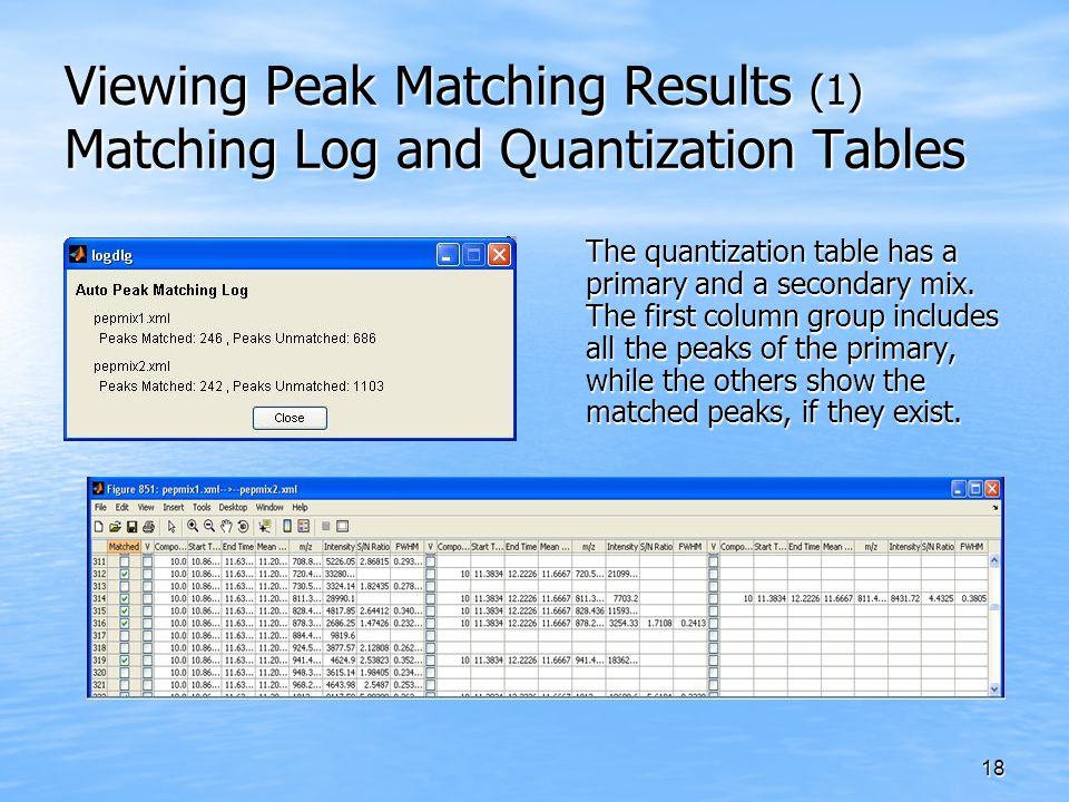 18 Viewing Peak Matching Results (1) Matching Log and Quantization Tables The quantization table has a primary and a secondary mix. The first column g