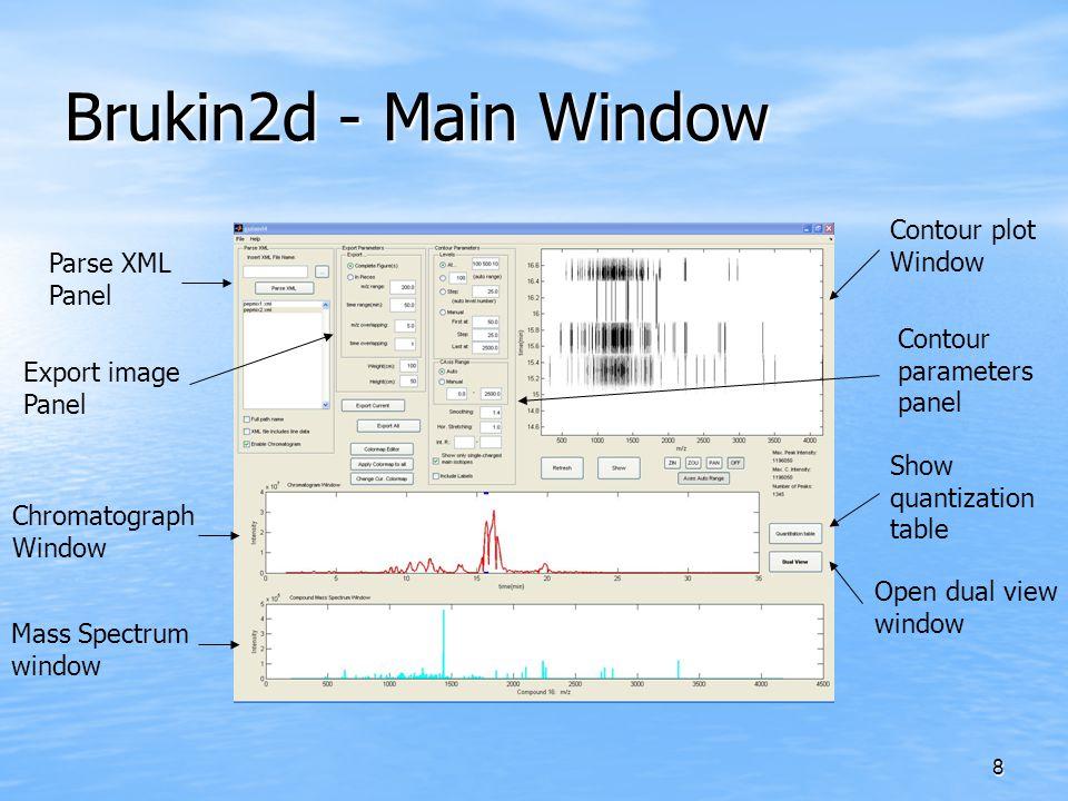 8 Brukin2d - Main Window Parse XML Panel Export image Panel Chromatograph Window Mass Spectrum window Open dual view window Show quantization table Co