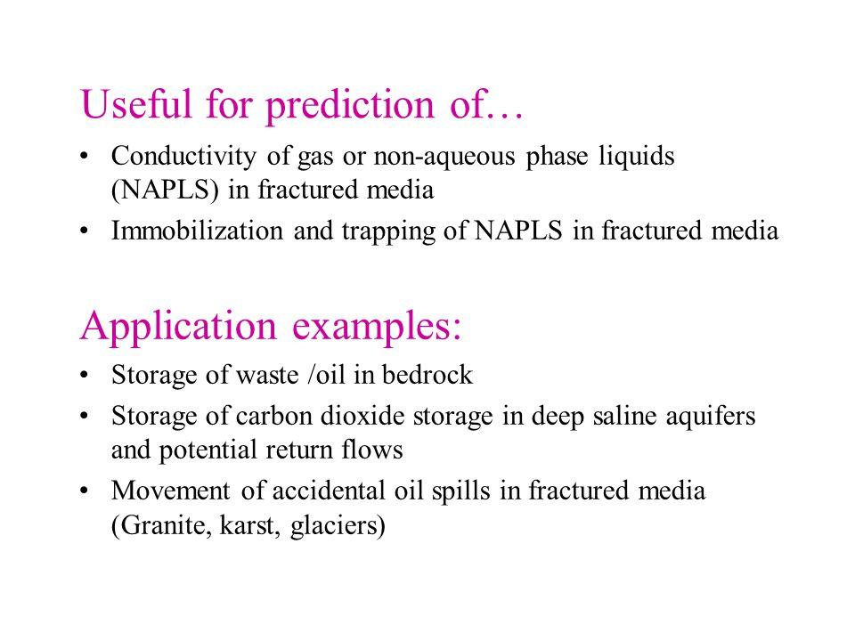 Salt precipitation – injectivity effects Permeability reduction factor k/k 0 [-]