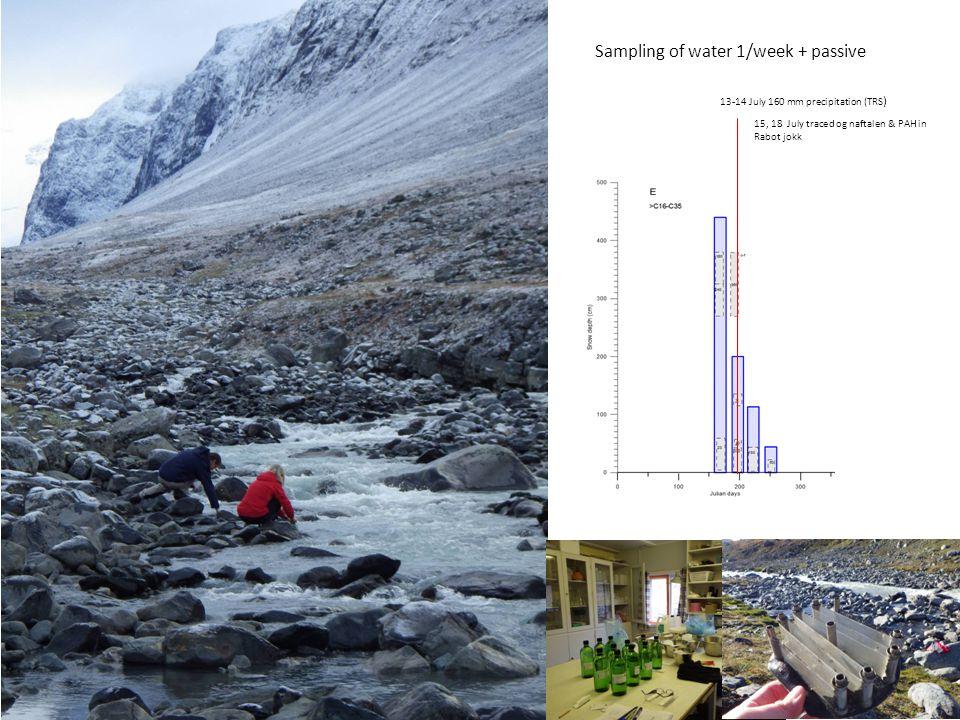 Sampling of water 1/week + passive 15, 18 July traced og naftalen & PAH in Rabot jokk 13-14 July 160 mm precipitation (TRS )