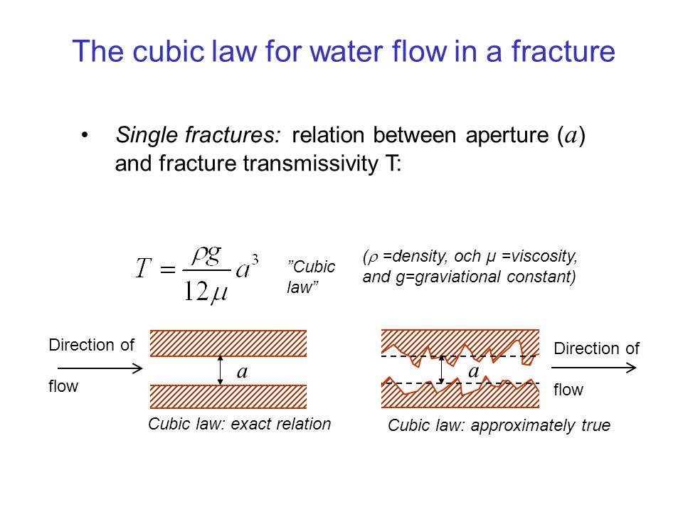Target: sandstone aquifer at 1670 m depth