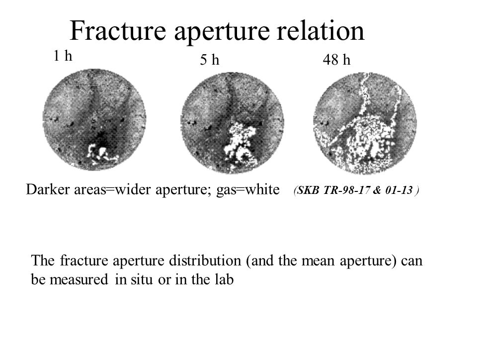 Fracture aperture relation 1 h 5 h48 h Darker areas=wider aperture; gas=white (SKB TR-98-17 & 01-13 ) The fracture aperture distribution (and the mean aperture) can be measured in situ or in the lab