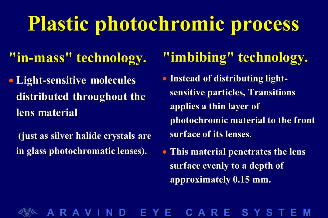 A R A V I N D E Y E C A R E S Y S T E M Plastic photochromic process