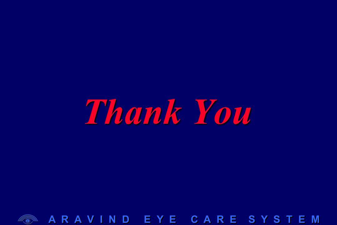A R A V I N D E Y E C A R E S Y S T E M Thank You