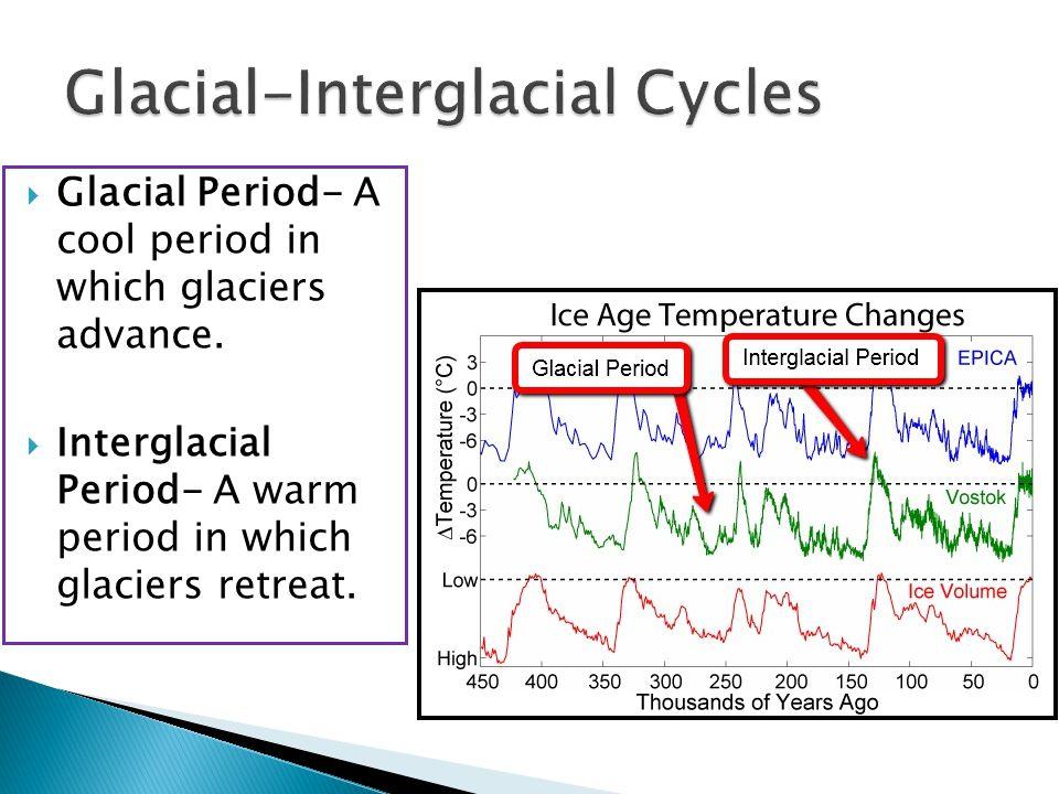  Glacial Period- A cool period in which glaciers advance.