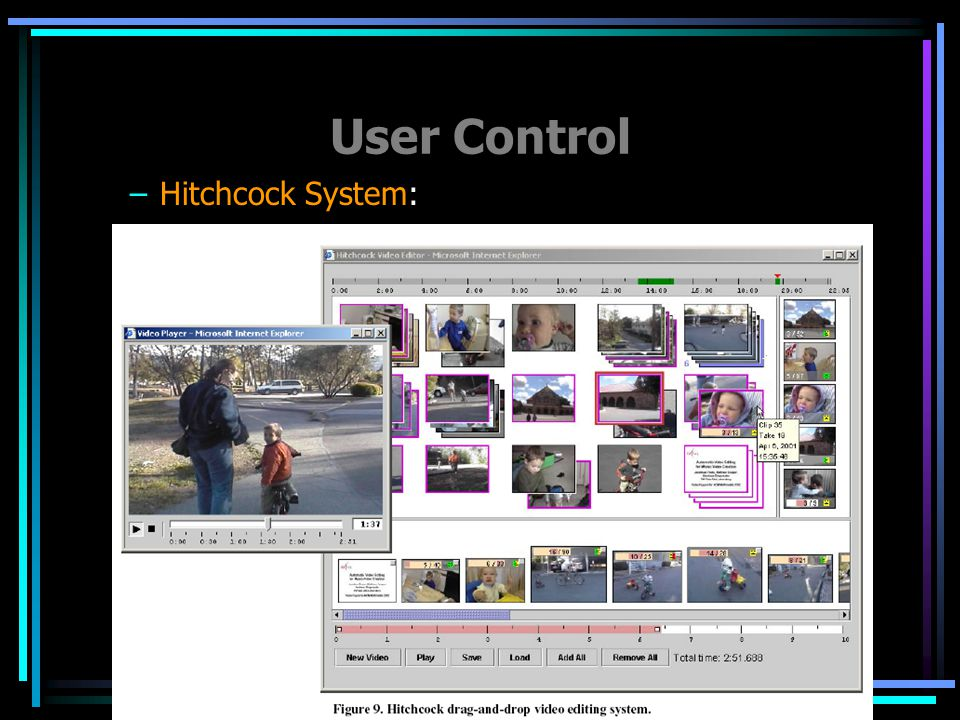 User Control –Hitchcock System: