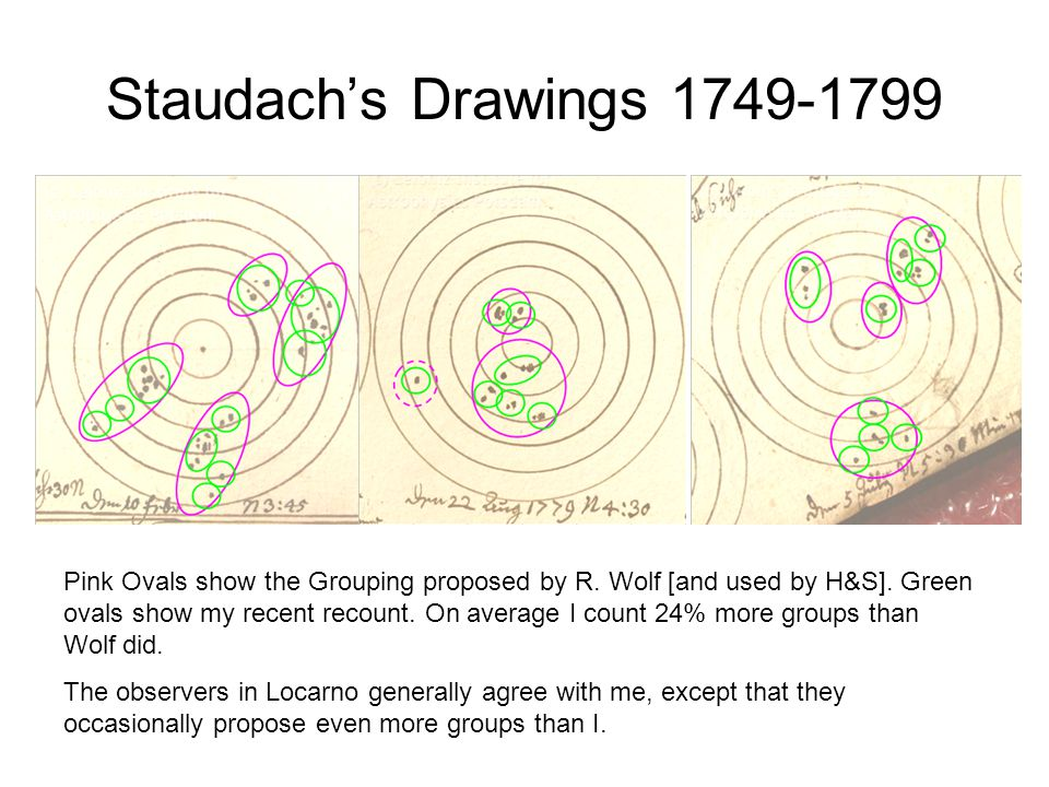 Staudach's Drawings 1749-1799 Pink Ovals show the Grouping proposed by R.
