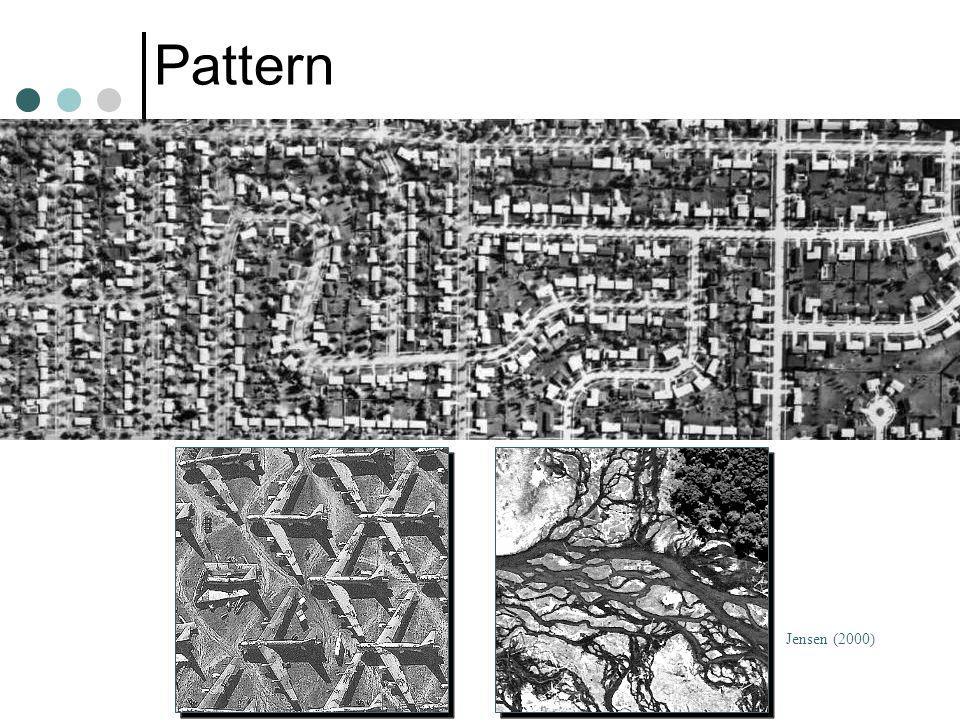 Jensen (2000) Pattern