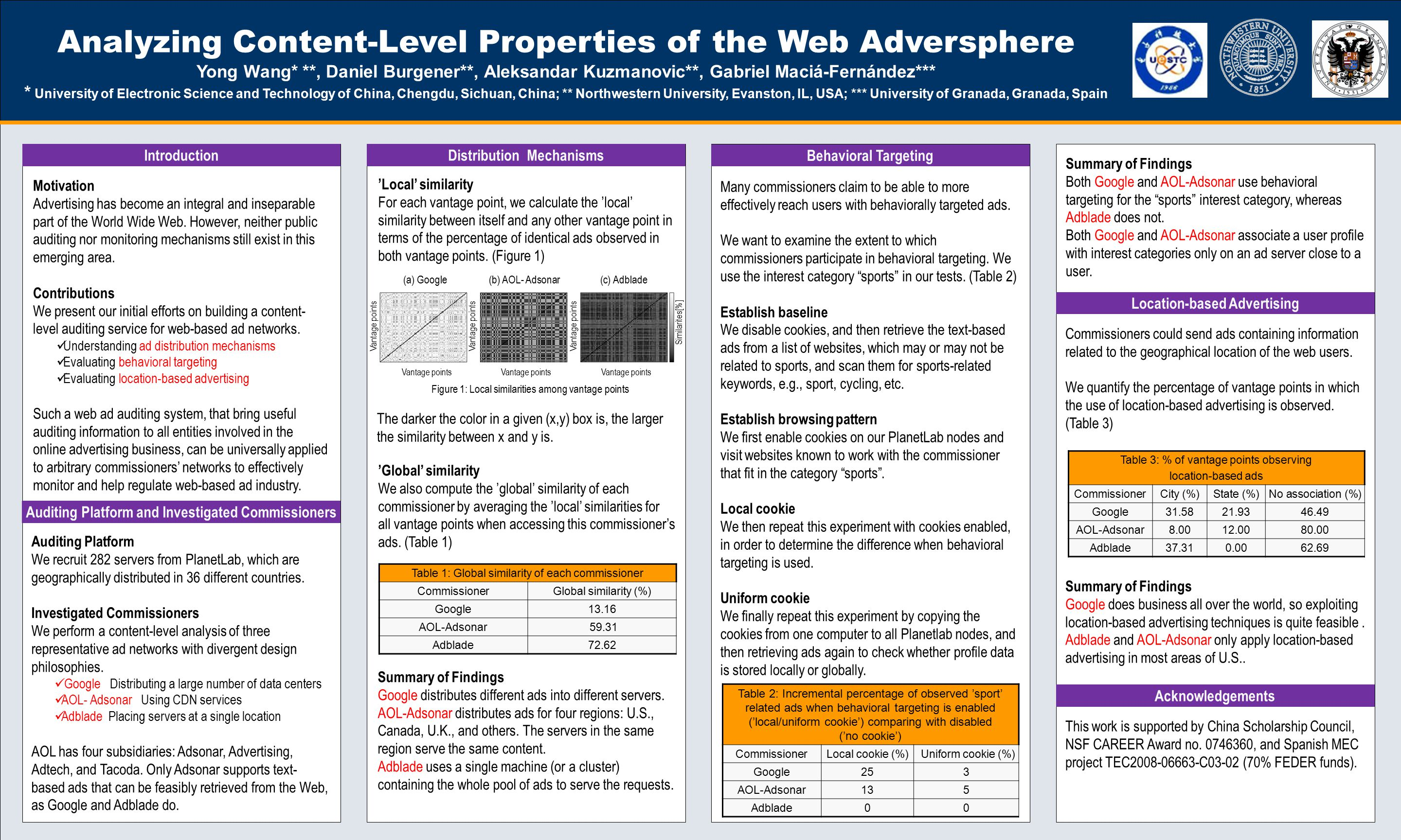 Analyzing Content-Level Properties of the Web Adversphere Yong Wang* **, Daniel Burgener**, Aleksandar Kuzmanovic**, Gabriel Maciá-Fernández*** * University of Electronic Science and Technology of China, Chengdu, Sichuan, China; ** Northwestern University, Evanston, IL, USA; *** University of Granada, Granada, Spain Introduction Location-based Advertising Behavioral Targeting Acknowledgements Motivation Advertising has become an integral and inseparable part of the World Wide Web.