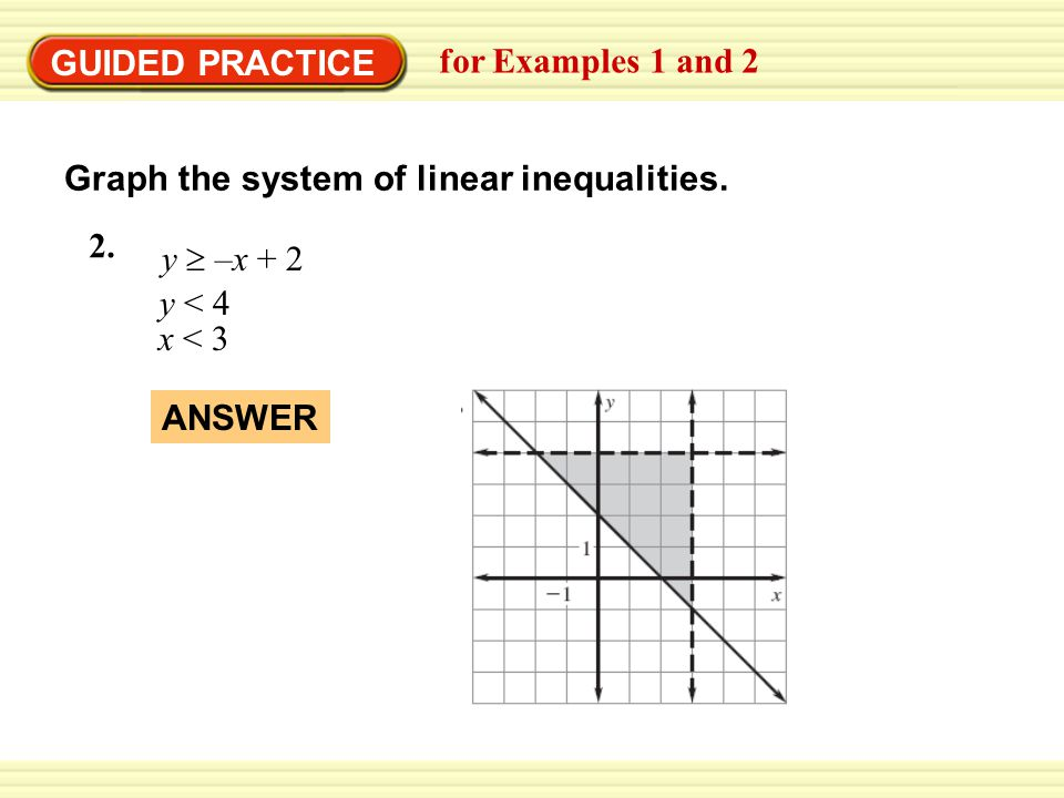 Warm-Up Exercises GUIDED PRACTICE ANSWER Graph the system of linear inequalities. 2. y  –x + 2 y < 4 x < 3 for Examples 1 and 2
