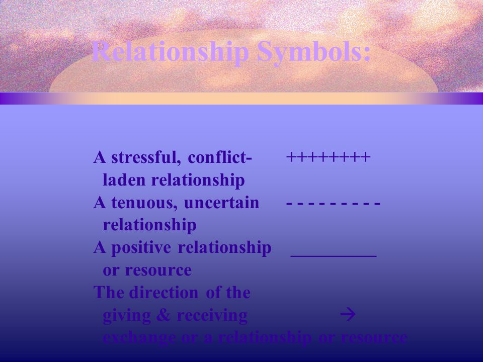 Relationship Symbols: A stressful, conflict-++++++++ laden relationship A tenuous, uncertain- - - - - - - - - relationship A positive relationship _________ or resource The direction of the giving & receiving  exchange or a relationship or resource