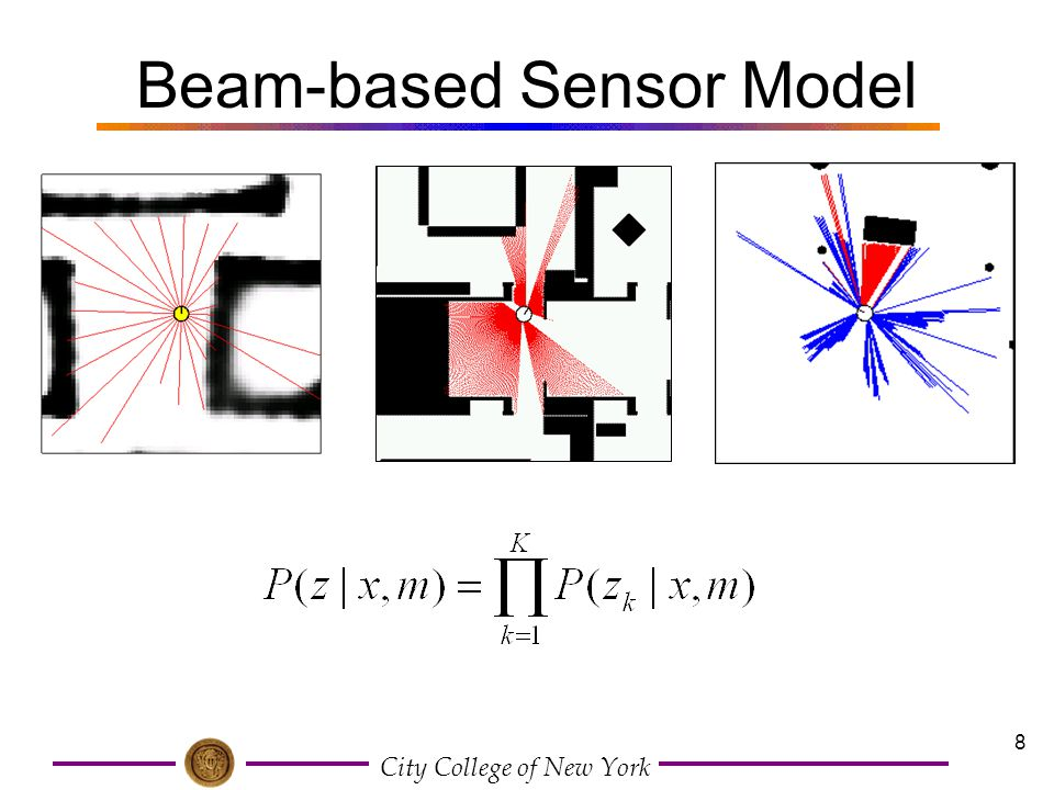 City College of New York 9 Typical Measurement Errors of an Range Measurements 1.Beams reflected by obstacles 2.Beams reflected by persons / caused by crosstalk 3.Random measurements 4.Maximum range measurements