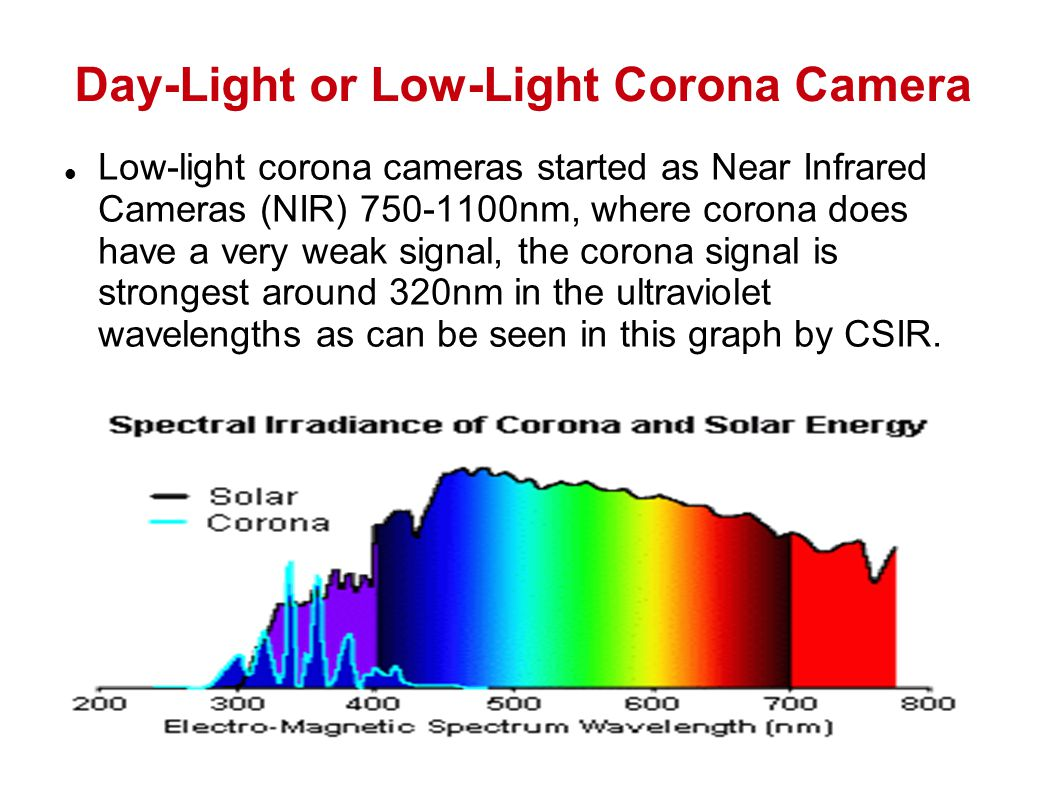 Day-Light or Low-Light Corona Camera Low-light corona cameras started as Near Infrared Cameras (NIR) 750-1100nm, where corona does have a very weak signal, the corona signal is strongest around 320nm in the ultraviolet wavelengths as can be seen in this graph by CSIR.
