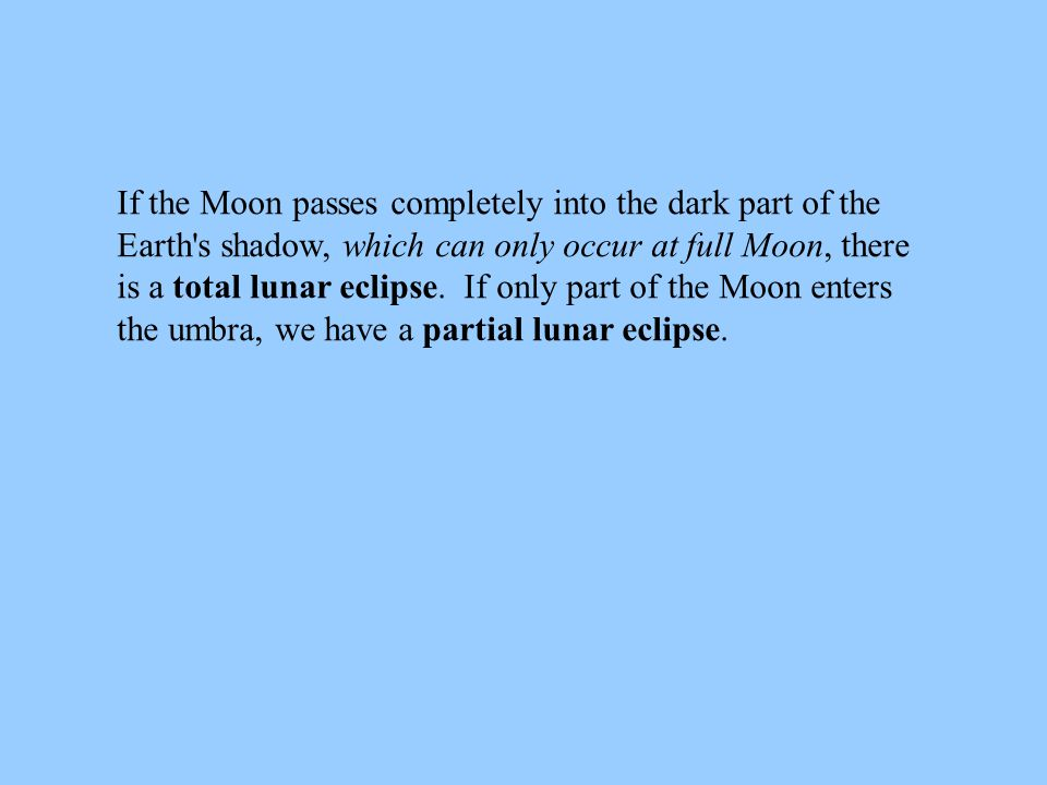 If the Moon passes completely into the dark part of the Earth's shadow, which can only occur at full Moon, there is a total lunar eclipse. If only par