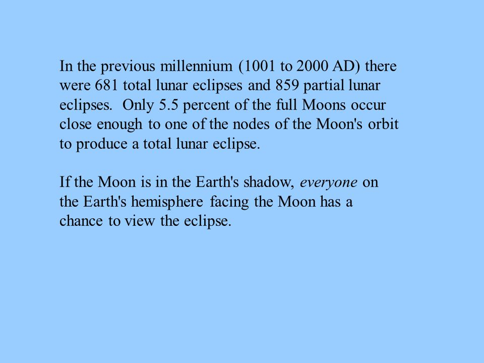 In the previous millennium (1001 to 2000 AD) there were 681 total lunar eclipses and 859 partial lunar eclipses. Only 5.5 percent of the full Moons oc