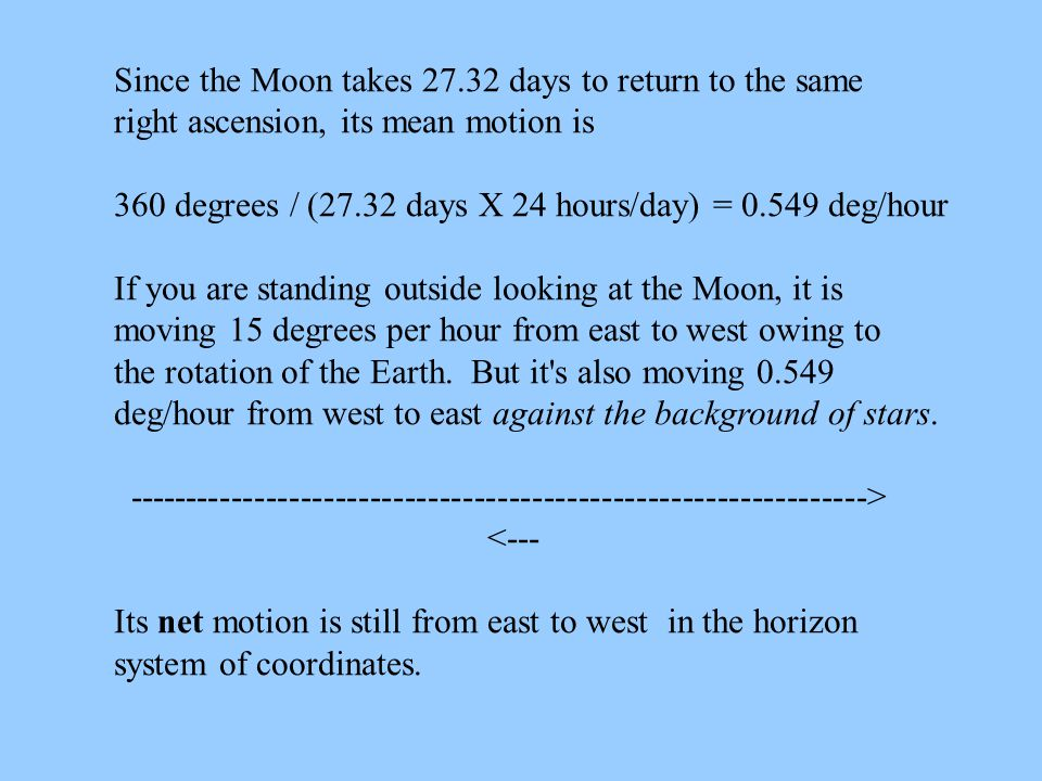 Since the Moon takes 27.32 days to return to the same right ascension, its mean motion is 360 degrees / (27.32 days X 24 hours/day) = 0.549 deg/hour If you are standing outside looking at the Moon, it is moving 15 degrees per hour from east to west owing to the rotation of the Earth.