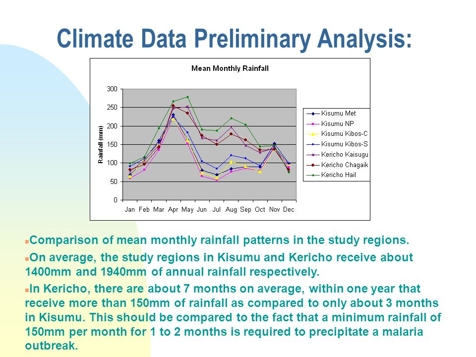 Climate Data Preliminary Analysis: In Kisumu, the mean maximum temperature occurs in March and the mean minimum temperature occurs in July.