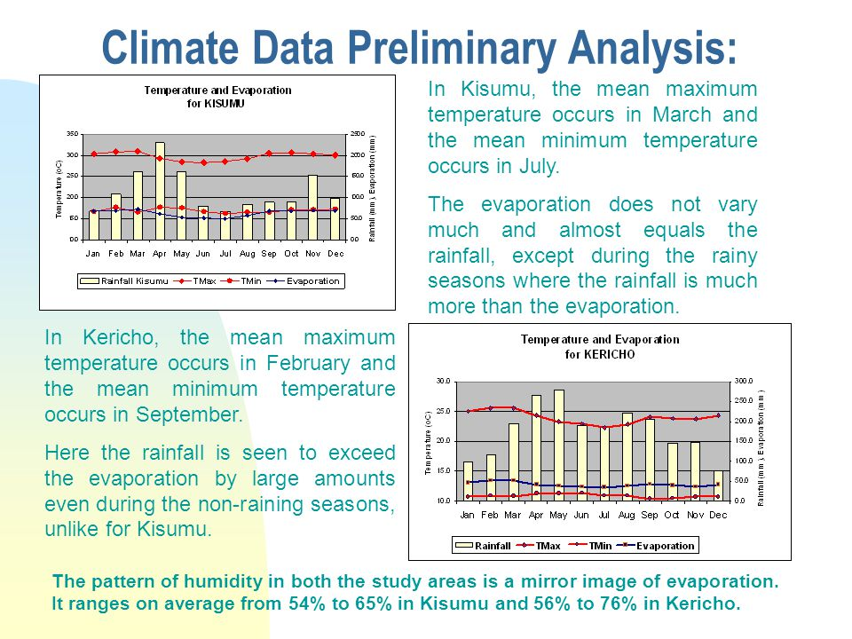 Climate Data Preliminary Analysis: GCM Validation  The gridded data set was obtained from the Climatic Data Research Unit (CRU) website http://www.cru.uea.ac.uk/cru/data/hrg.htm.http://www.cru.uea.ac.uk/cru/data/hrg.htm  The baseline climatology is based on 1961-1990 and is averaged in 0.5 by 0.5 degree grid boxes.