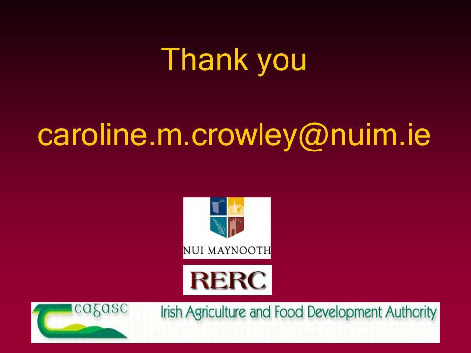 Thank you caroline.m.crowley@nuim.ie