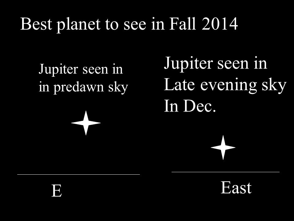 Best planet to see in Fall 2014 E Jupiter seen in in predawn sky East Jupiter seen in Late evening sky In Dec.