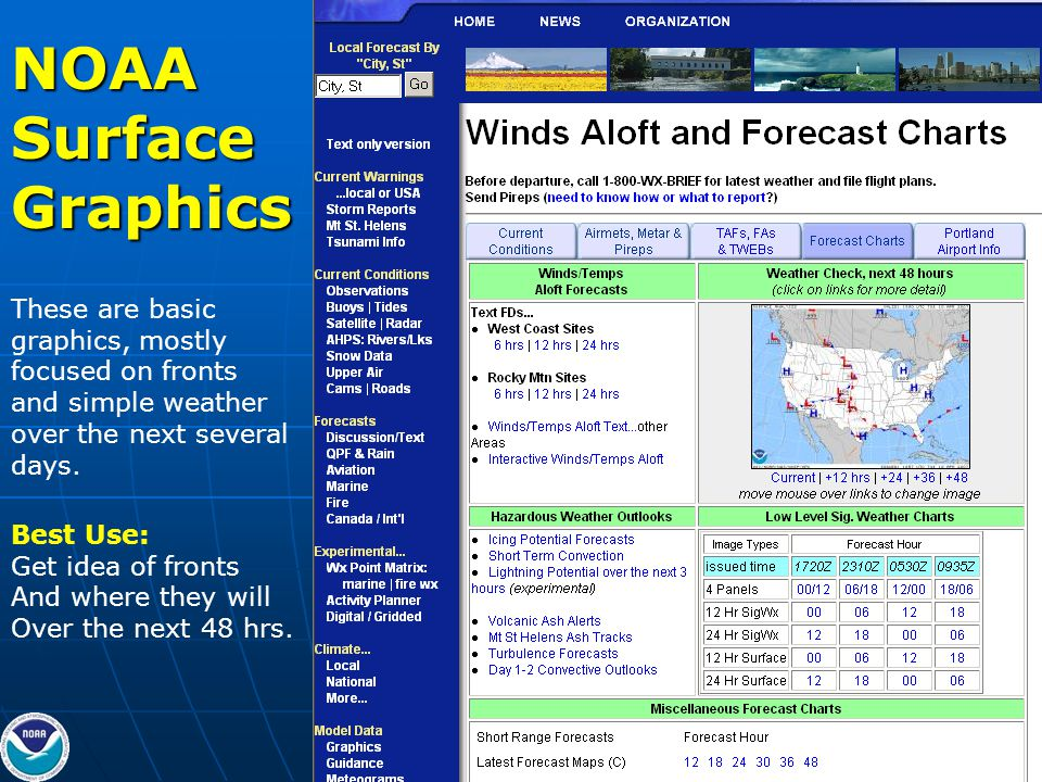 NOAASurfaceGraphics These are basic graphics, mostly focused on fronts and simple weather over the next several days.