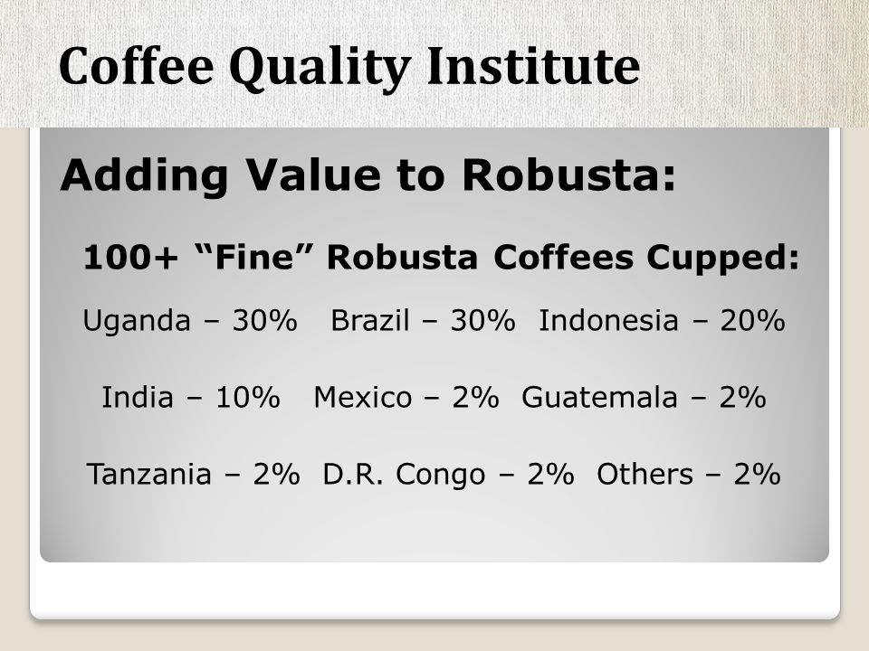 Adding Value to Robusta: 100+ Fine Robusta Coffees Cupped: Uganda – 30% Brazil – 30% Indonesia – 20% India – 10% Mexico – 2% Guatemala – 2% Tanzania – 2% D.R.