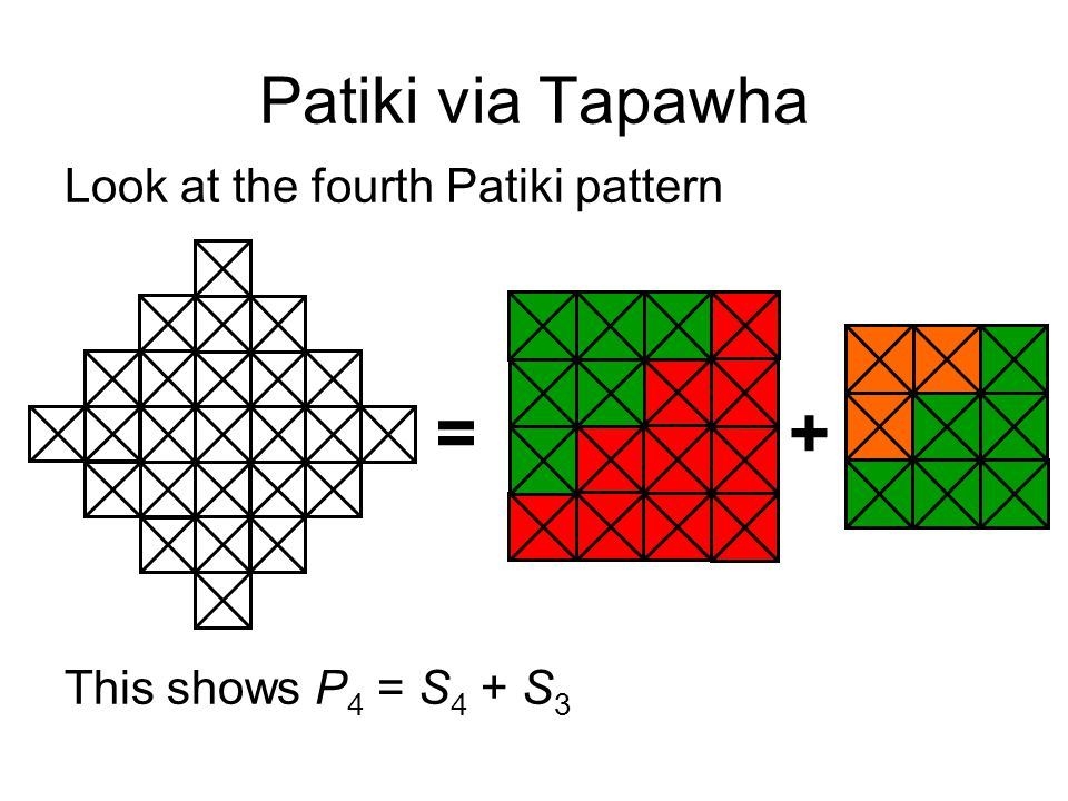 Patiki via Tapawha Look at the fourth Patiki pattern This shows P 4 = S 4 + S 3 =+