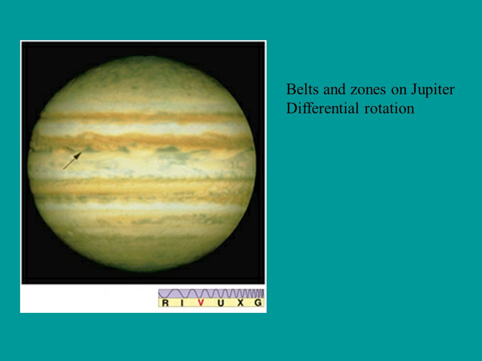 Belts and zones on Jupiter Differential rotation